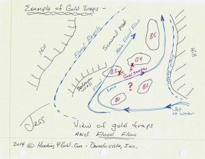 Gold-Trap-Sample-Map-Approx-small
